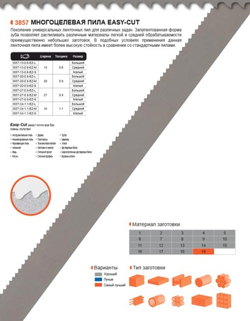 Ленточная пила по металлу Bahco многоцелевая easy-cut (Ширина 20мм / Толщина 0.9мм)