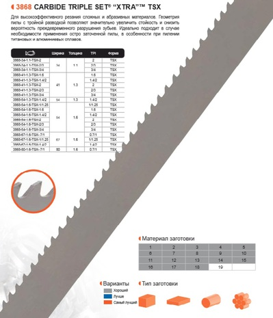 Ленточная пила по металлу Bahco CARBIDE TRIPLE SET XTRA TSX (Ширина 34мм / Толщина 1.1мм)