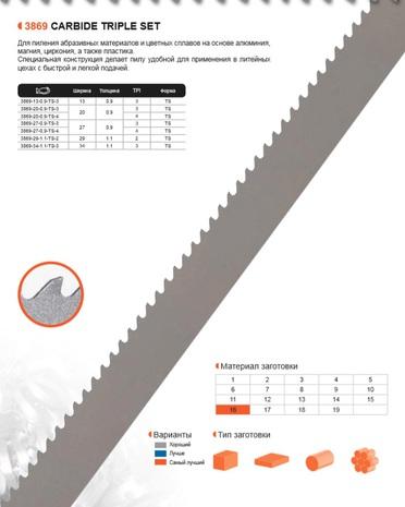Ленточная пила по металлу Bahco CARBIDE TRIPLE SET (Ширина 20мм / Толщина 0.9мм)