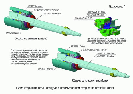 Приложение №1. Схема сборки шпиндельного узла с использованием старых шпинделей и гильз